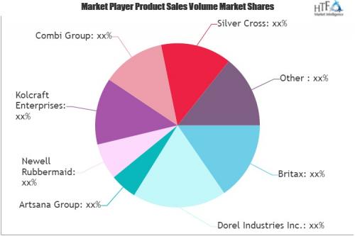 Durable Juvenile Products Market'
