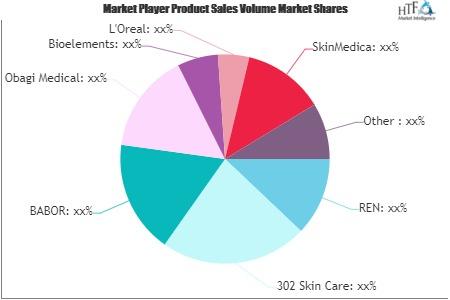 Professional Skincare Market'