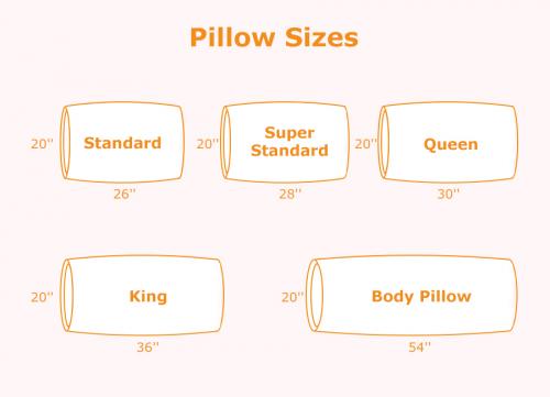 Pillow sizes'