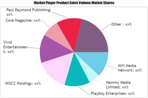 Adult Entertainment Market'