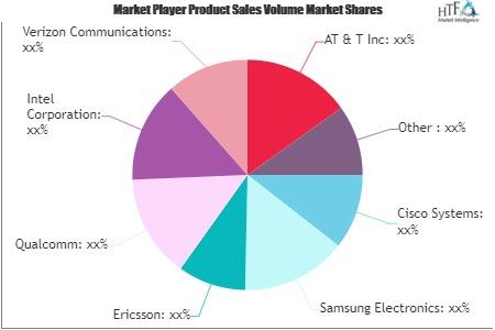 5G in Automotive Market'