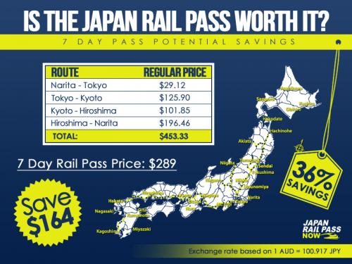 rail'
