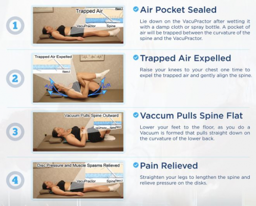Help VacuPractor Stop Back Pain In The Military'