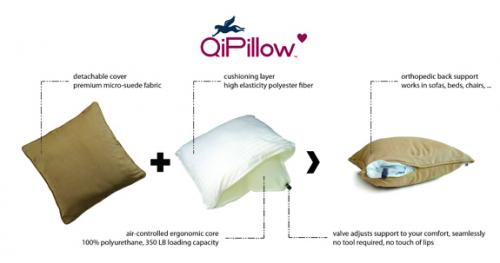 QiPillow: Science To Comfort'