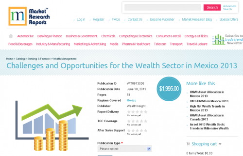 Opportunities for the Wealth Sector in Mexico 2013'