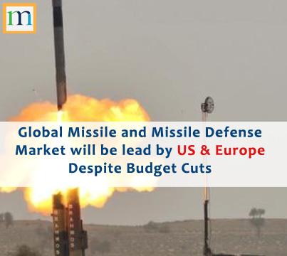 Global Missile and Missile Defense Market'