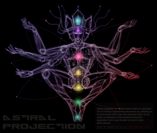 Art Of Astral Projection'