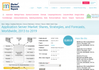 Application Server Market Shares Worldwide 2013 to 2019