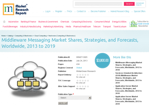 Middleware Messaging Market Shares, Strategies and Forecasts'