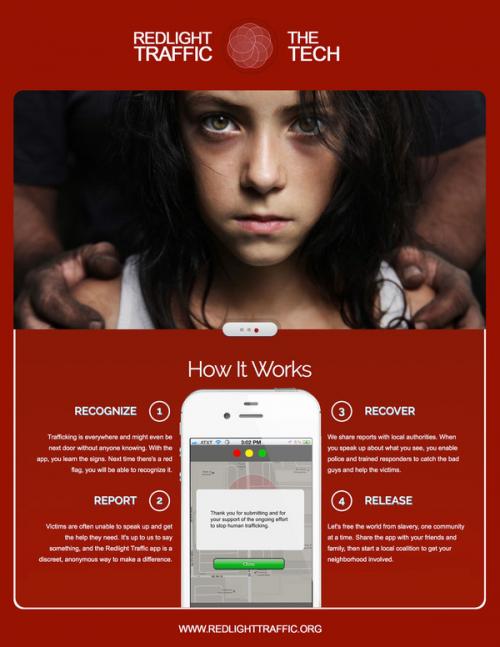Stop Child Slavery'