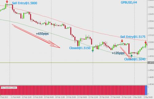 FXPRO System Trading Screenshot'