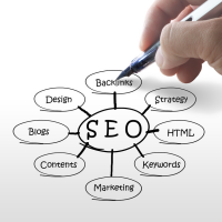 Effective Hands Off SEO