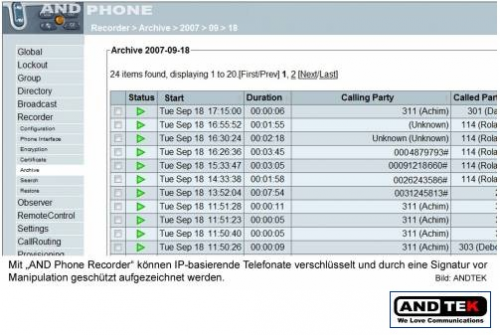 ANDTEK Telephone Recorder'