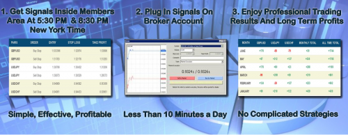Set and Forget Forex Signals'