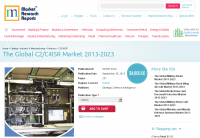 The Global C2/C4ISR Market 2013-2023
