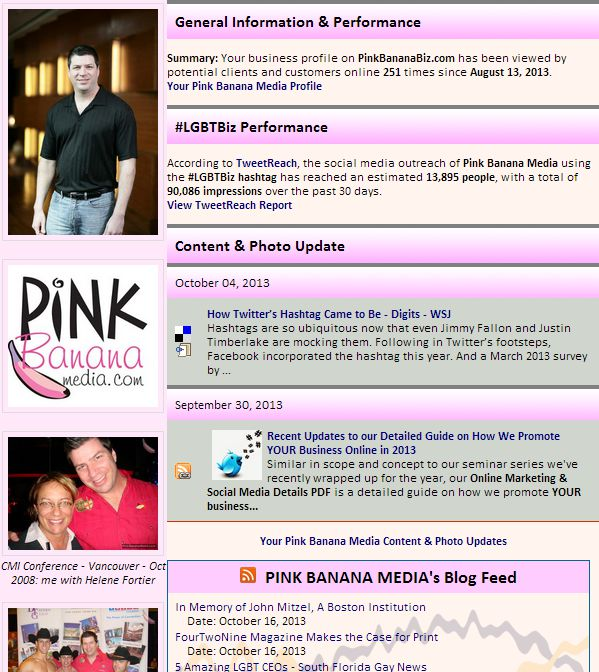 Social Media Reporting for Pink Banana Media Clients