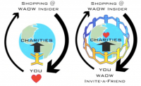 We Are Our World~ Shopping with a purpose