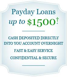 Loans delivered electronically