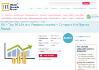 UK Top 10 Life and Pensions Insurers - Company Intelligence