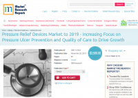 Pressure Relief Devices Market to 2019