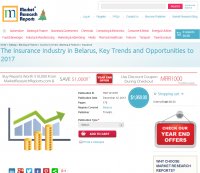 Insurance Industry in Belarus, Key Trends and Opportunities
