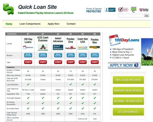 Quick Loan Site'