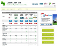 Quick Loan Site
