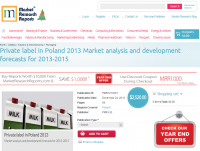 Private label in Poland 2013 Market analysis