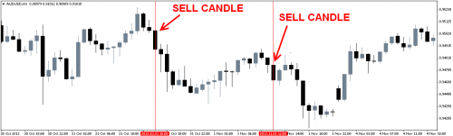 Forex Pipper System'