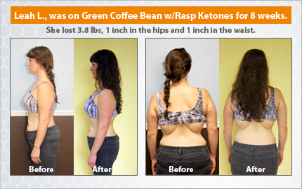 Green Coffee Bean Weight Loss Results'