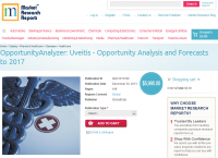 OpportunityAnalyzer: Uveitis - Opportunity Analysis and Fore