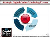 Digital Marketing Agency UK'
