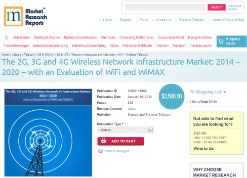 2G, 3G and 4G Wireless Network Infrastructure Market'