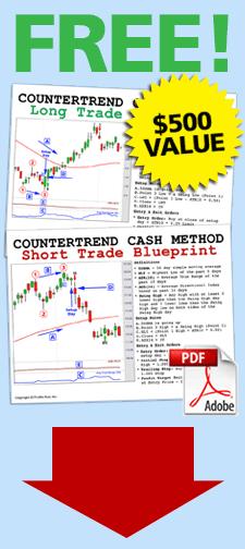 Market Mastery Training Webinar'