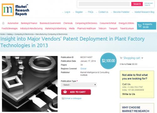 Major Vendors Patent Deployment in Plant Factory Technologie'