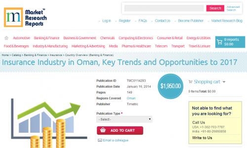 Insurance Industry in Oman'