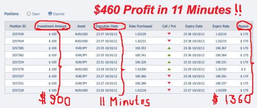 Profit in 60 Seconds Binary Trading Review - Turn $200 Into'