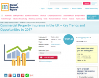 Commercial Property Insurance in the United Kingdom