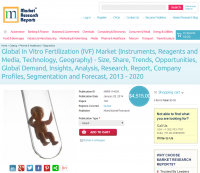 Global In Vitro Fertilization (IVF) Market (Instruments, Rea