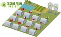 The Desert Farm Project