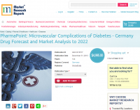 Microvascular Complications of Diabetes - Germany