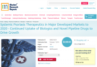 Systemic Psoriasis Therapeutics in Major Developed Markets