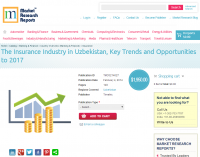 Insurance Industry in Uzbekistan