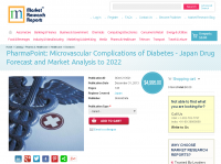 Japan Microvascular Complications of Diabetes Drug Forecast