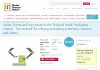 Thailand Retail Packaging Market