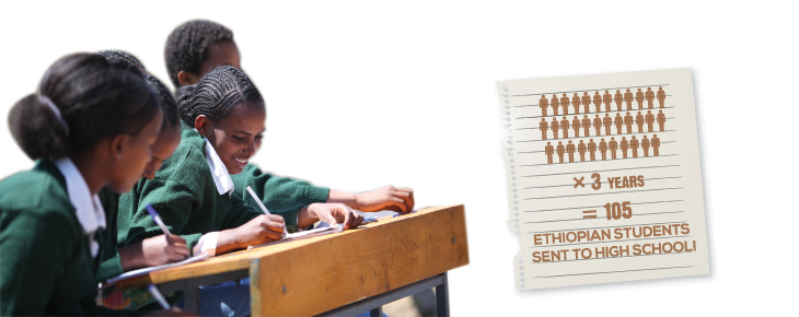 Spence Diamonds to Support Quality Education for Ethiopian C