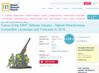 Future of the MINT Defense Industry