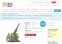Future of the United Kingdom Defense Industry