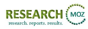 ResearchMoz'