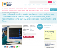 China Orthopedic Devices Market